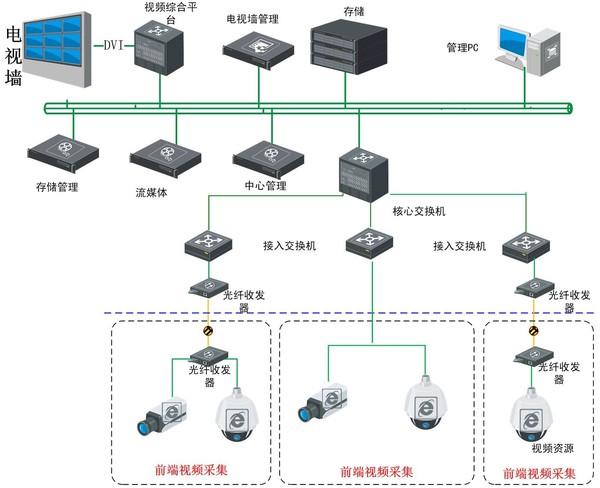 指挥中心系统架构.jpg