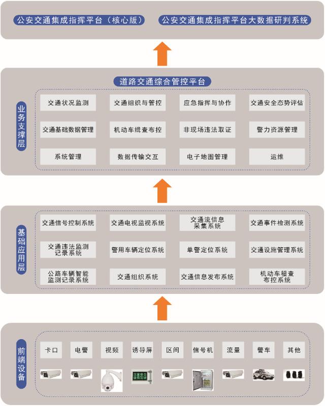管控平台架构.png